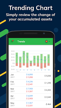Money Lover: Expense Tracker & Budget Planner