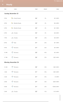 Weather Radar & Live Maps with The Weather Channel