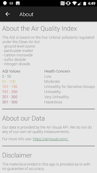 Air Quality Index Near Me