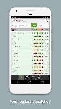 Football Data - Stats,Matches,Results,Live Scores