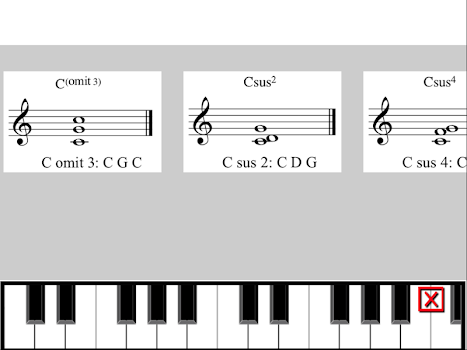 Fine C Sus Chord Piano Picture Collection - Beginner Guitar Piano ...