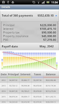 Mortgage Calculator & Rates