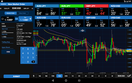 OANDA fxTrade for Android