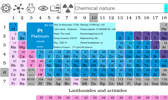 Periodic table pro by szymon wjtowicz artmetic education periodic table pro urtaz Choice Image