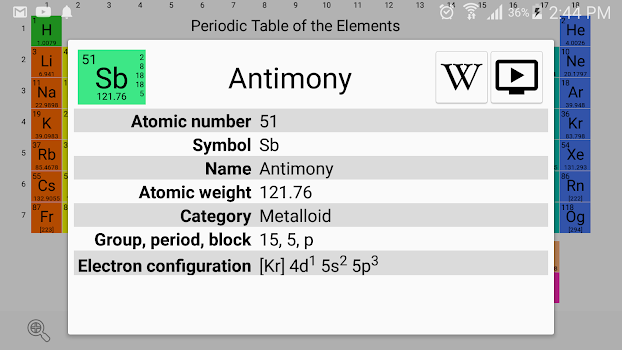 Periodic table chemistry elements 2018 by al fauz productions periodic table chemistry elements 2018 urtaz Image collections