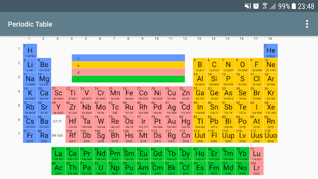 Periodic table of elements pro by sylvain saurel education periodic table of elements pro urtaz Choice Image