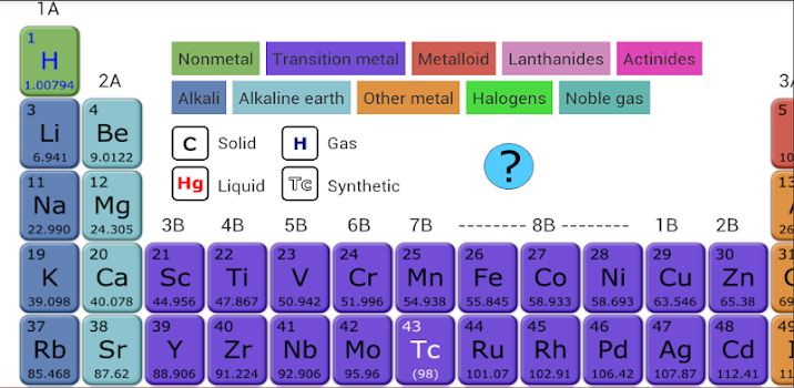Periodic table by digital vulture education category 2347 periodic table urtaz Image collections