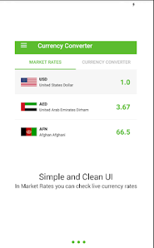 Money Currency Converter
