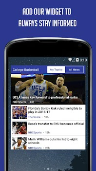 College Basketball News