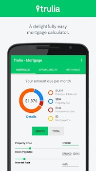 Trulia Mortgage Calculators