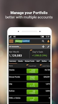 Moneycontrol – Stocks, Sensex, Mutual Funds, IPO
