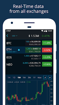 HODL - Real-Time Cryptocurrency Prices & News