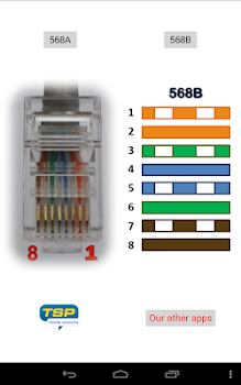 Ethernet RJ45 - wiring connector pinout and colors - by TSP mobile ...