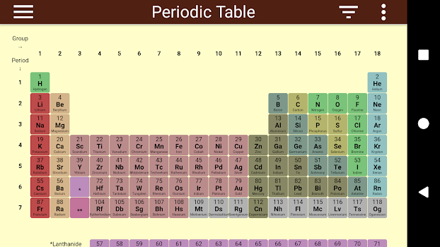 Periodic table by iexamonline 3 app in periodic table of periodic table periodic table urtaz Choice Image