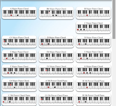 Cm Chord On Piano Images Chord Guitar Finger Position