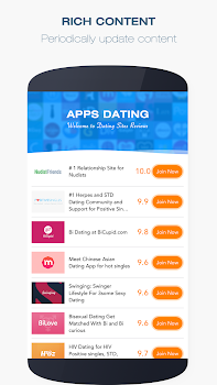 Sugar Daddy Dating Review App