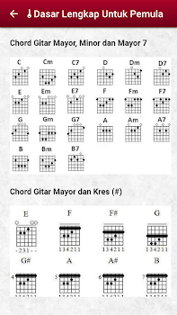 Kumpulan kunci gitar indonesia by aero studio music audio kumpulan kunci gitar indonesia reheart Choice Image