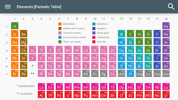 Elements periodic table by mpaathshaala education category elements periodic table by mpaathshaala education category 32 reviews appgrooves best apps urtaz Images