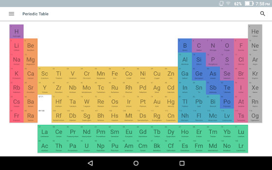 Periodic table 2018 by suehr solutions 15 app in periodic table periodic table 2018 urtaz Choice Image