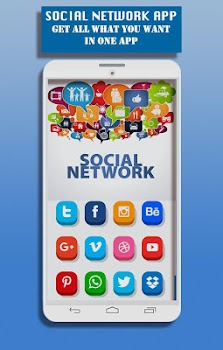 Group of Social Networks